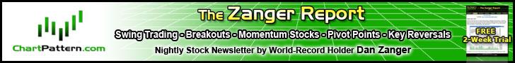 ChartPattern The Zanger Report