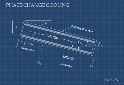 Phase Change Cooling